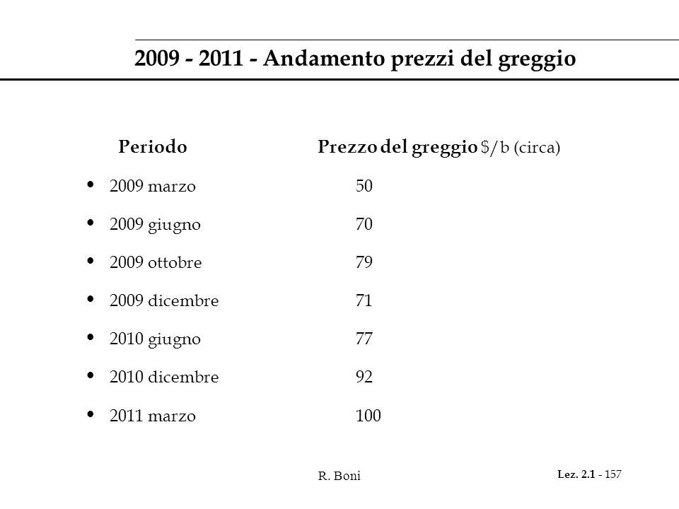 R. Boni Lez. 2.1 - 157 2009 - 2011 - Andamento prezzi del greggio Periodo Prezzo del greggio $/b (circa) 2009 marzo 50 2009 giugno 70 2009 ottobre 79