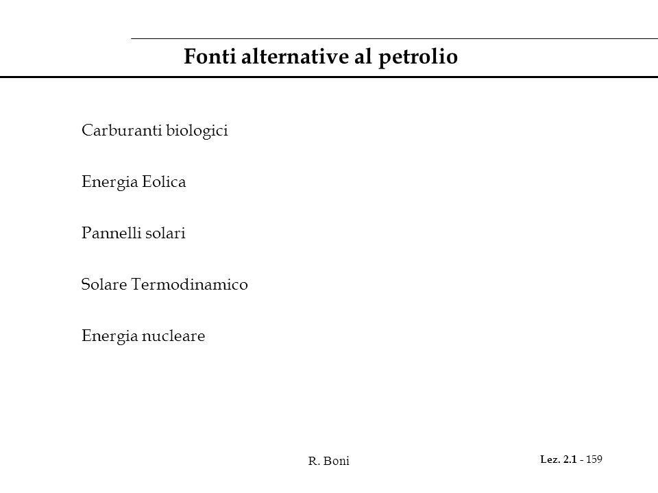 R. Boni Lez. 2.1 - 159 Fonti alternative al petrolio Carburanti biologici Energia Eolica Pannelli solari Solare Termodinamico Energia nucleare