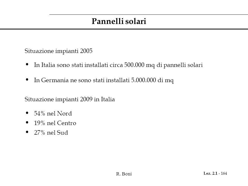 R. Boni Lez. 2.1 - 164 Pannelli solari Situazione impianti 2005 In Italia sono stati installati circa 500.000 mq di pannelli solari In Germania ne son
