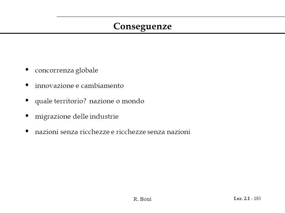 R. Boni Lez. 2.1 - 185 Conseguenze concorrenza globale innovazione e cambiamento quale territorio? nazione o mondo migrazione delle industrie nazioni