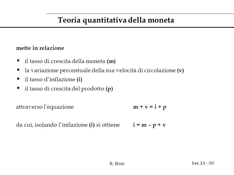 R. Boni Lez. 2.1 - 203 Teoria quantitativa della moneta mette in relazione il tasso di crescita della moneta (m) la variazione percentuale della sua v