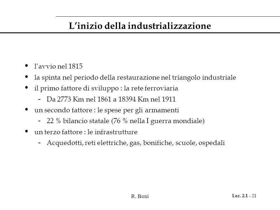 R. Boni Lez. 2.1 - 21 Linizio della industrializzazione lavvio nel 1815 la spinta nel periodo della restaurazione nel triangolo industriale il primo f