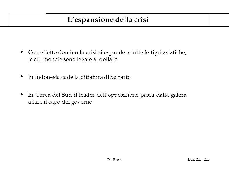 R. Boni Lez. 2.1 - 215 Lespansione della crisi Con effetto domino la crisi si espande a tutte le tigri asiatiche, le cui monete sono legate al dollaro