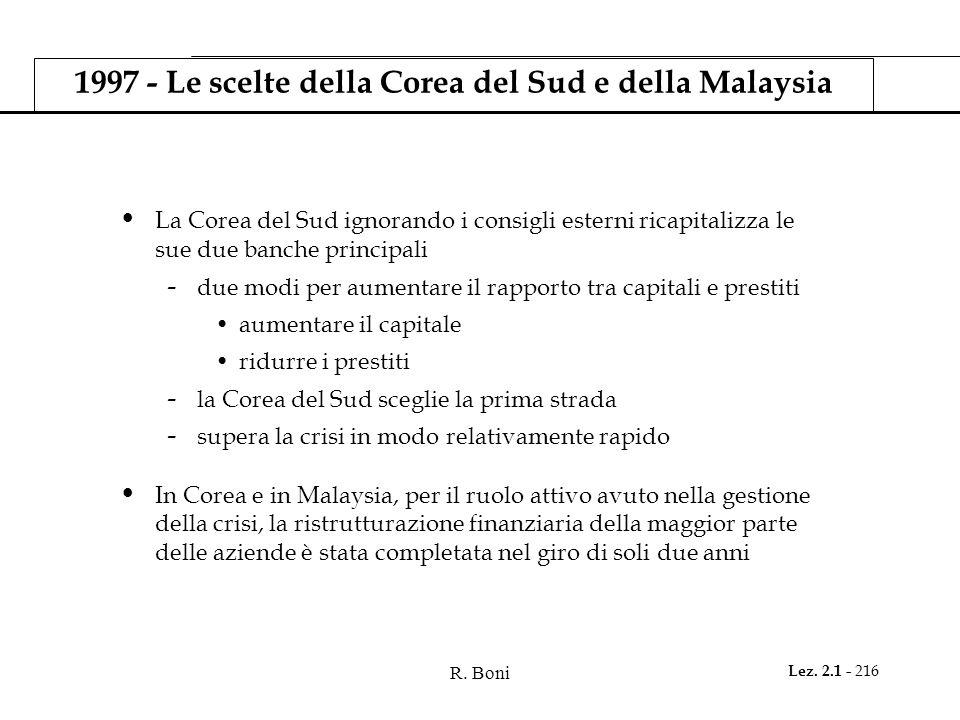 R. Boni Lez. 2.1 - 216 1997 - Le scelte della Corea del Sud e della Malaysia La Corea del Sud ignorando i consigli esterni ricapitalizza le sue due ba