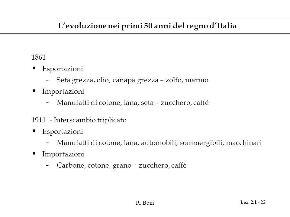 R. Boni Lez. 2.1 - 22 Levoluzione nei primi 50 anni del regno dItalia 1861 Esportazioni - Seta grezza, olio, canapa grezza – zolfo, marmo Importazioni