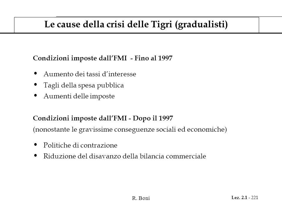 R. Boni Lez. 2.1 - 221 Le cause della crisi delle Tigri (gradualisti) Condizioni imposte dallFMI - Fino al 1997 Aumento dei tassi dinteresse Tagli del