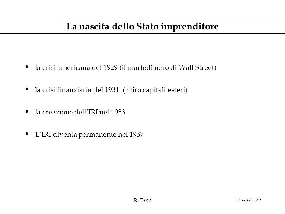 R. Boni Lez. 2.1 - 23 La nascita dello Stato imprenditore la crisi americana del 1929 (il martedì nero di Wall Street) la crisi finanziaria del 1931 (