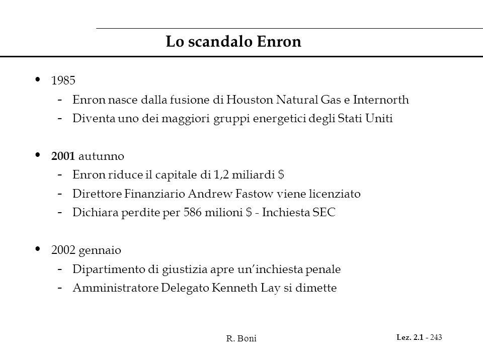 R. Boni Lez. 2.1 - 243 Lo scandalo Enron 1985 - Enron nasce dalla fusione di Houston Natural Gas e Internorth - Diventa uno dei maggiori gruppi energe