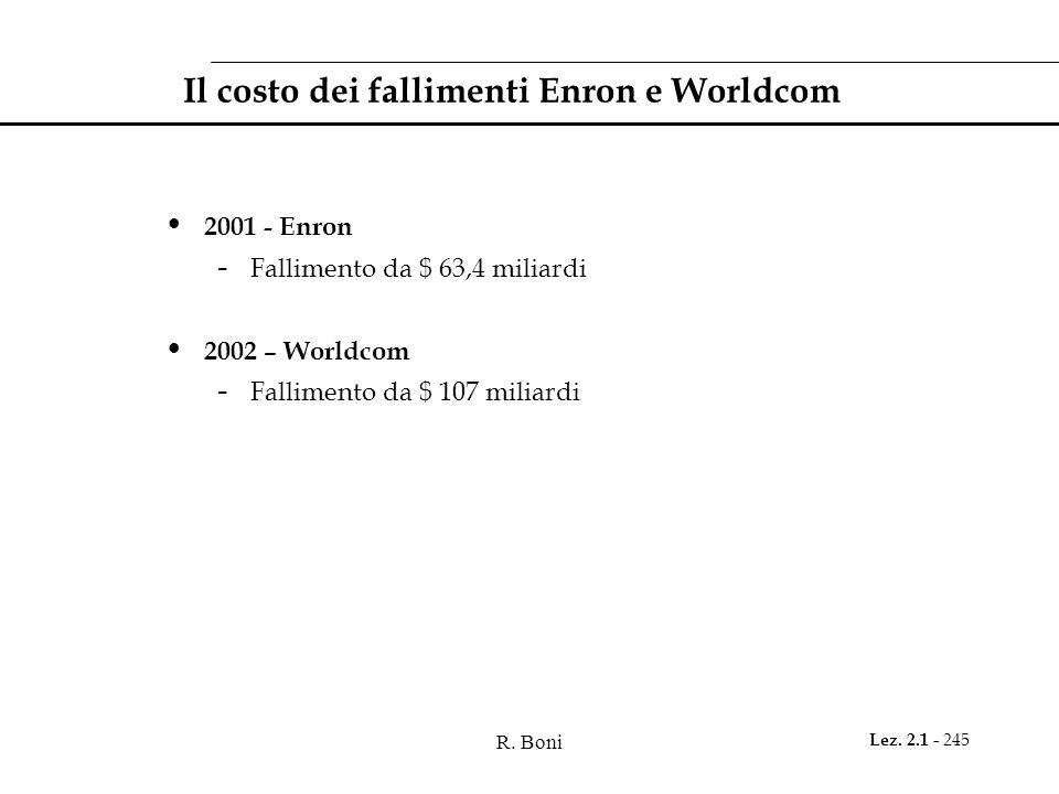 R. Boni Lez. 2.1 - 245 Il costo dei fallimenti Enron e Worldcom 2001 - Enron - Fallimento da $ 63,4 miliardi 2002 – Worldcom - Fallimento da $ 107 mil