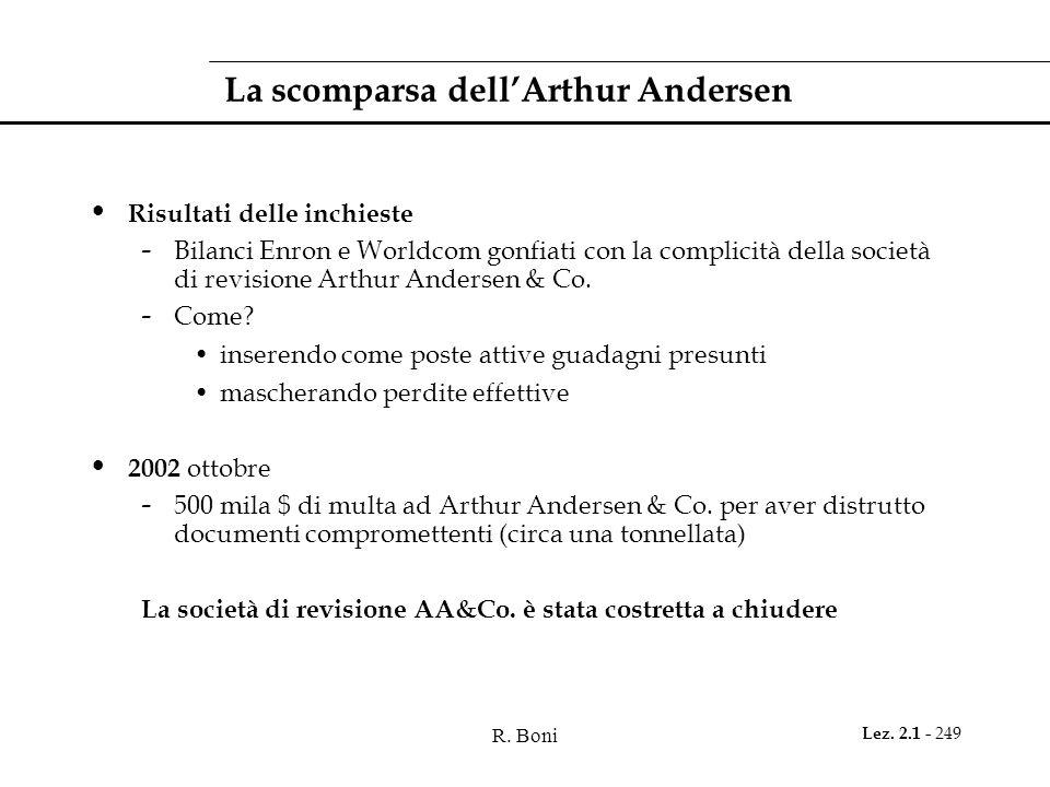 R. Boni Lez. 2.1 - 249 La scomparsa dellArthur Andersen Risultati delle inchieste - Bilanci Enron e Worldcom gonfiati con la complicità della società