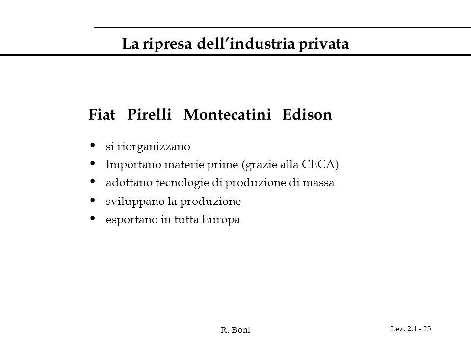 R. Boni Lez. 2.1 - 25 La ripresa dellindustria privata Fiat Pirelli Montecatini Edison si riorganizzano Importano materie prime (grazie alla CECA) ado