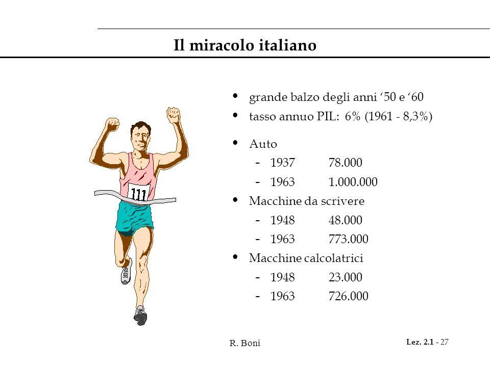 R. Boni Lez. 2.1 - 27 Il miracolo italiano grande balzo degli anni 50 e 60 tasso annuo PIL: 6% (1961 - 8,3%) Auto - 1937 78.000 - 19631.000.000 Macchi