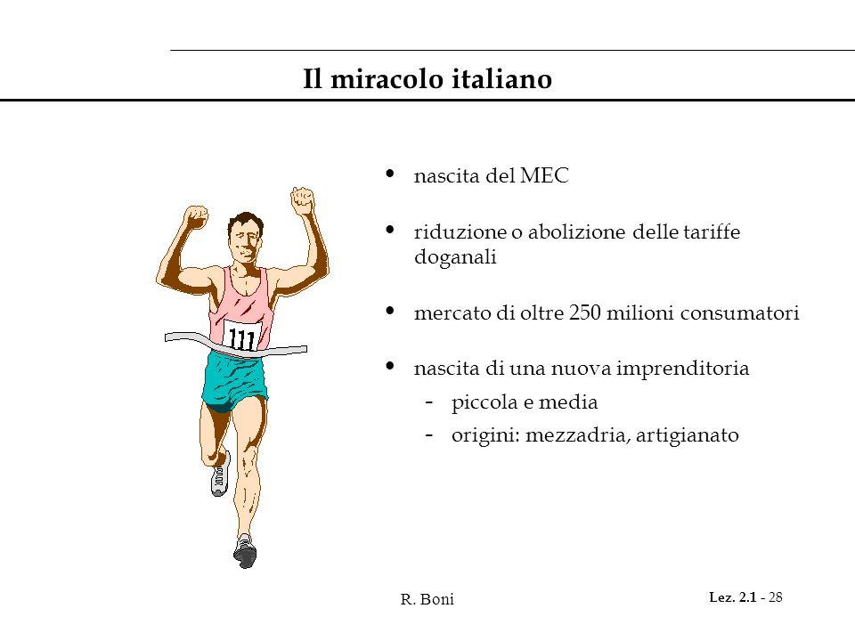 R. Boni Lez. 2.1 - 28 Il miracolo italiano nascita del MEC riduzione o abolizione delle tariffe doganali mercato di oltre 250 milioni consumatori nasc