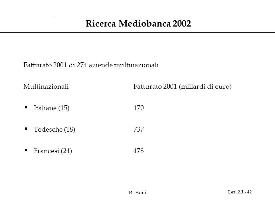 R. Boni Lez. 2.1 - 42 Ricerca Mediobanca 2002 Fatturato 2001 di 274 aziende multinazionali Multinazionali Fatturato 2001 (miliardi di euro) Italiane (