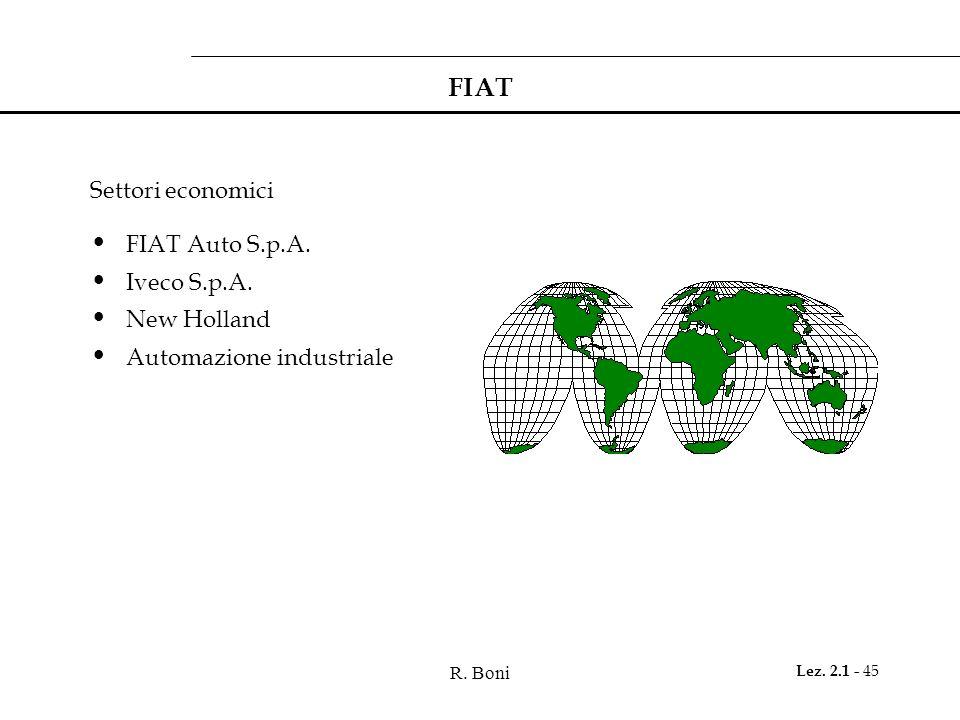 R. Boni Lez. 2.1 - 45 FIAT Settori economici FIAT Auto S.p.A. Iveco S.p.A. New Holland Automazione industriale