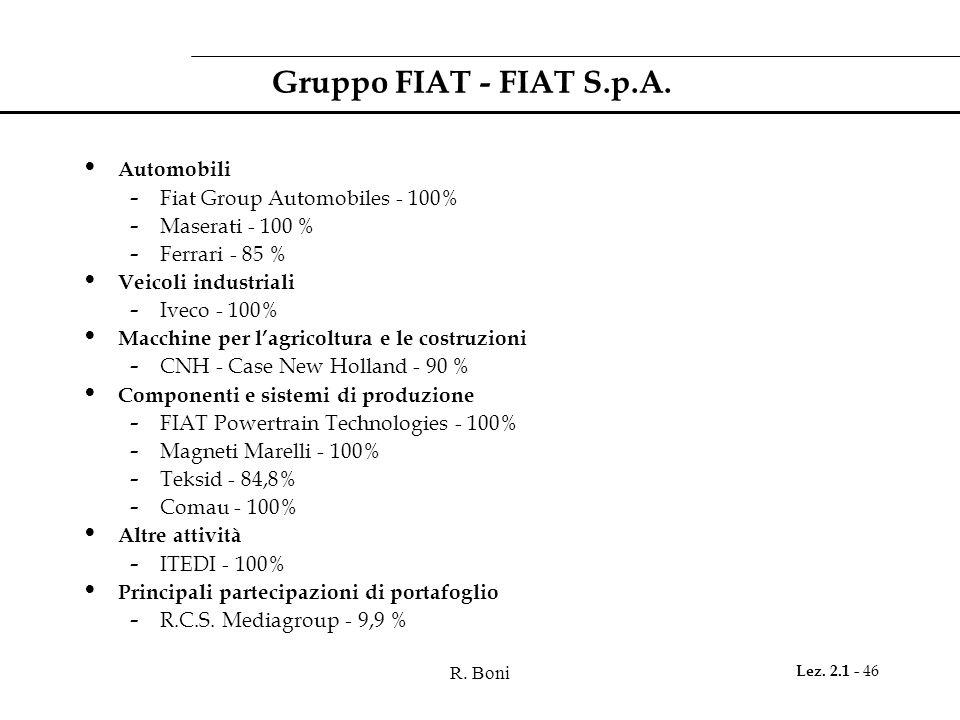 R. Boni Lez. 2.1 - 46 Gruppo FIAT - FIAT S.p.A. Automobili - Fiat Group Automobiles - 100% - Maserati - 100 % - Ferrari - 85 % Veicoli industriali - I