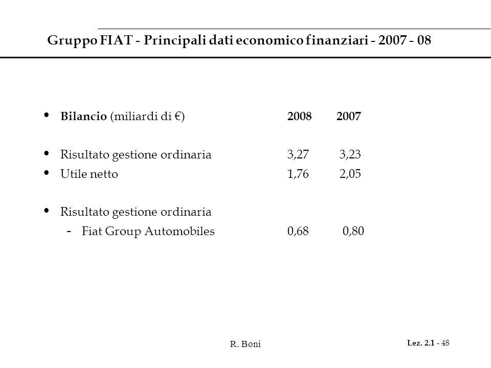 R. Boni Lez. 2.1 - 48 Gruppo FIAT - Principali dati economico finanziari - 2007 - 08 Bilancio (miliardi di ) 2008 2007 Risultato gestione ordinaria 3,