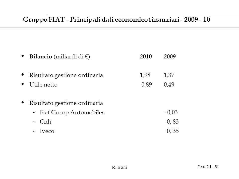 R. Boni Lez. 2.1 - 51 Gruppo FIAT - Principali dati economico finanziari - 2009 - 10 Bilancio (miliardi di ) 20102009 Risultato gestione ordinaria 1,9