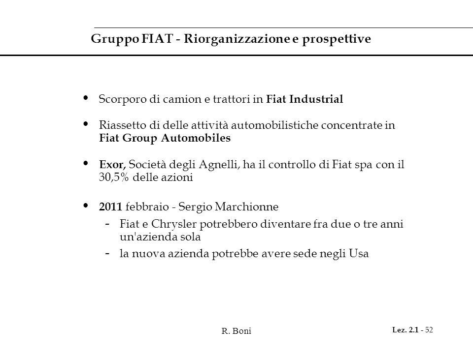 R. Boni Lez. 2.1 - 52 Gruppo FIAT - Riorganizzazione e prospettive Scorporo di camion e trattori in Fiat Industrial Riassetto di delle attività automo