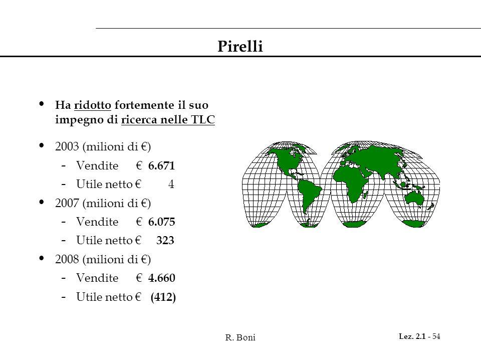 R. Boni Lez. 2.1 - 54 Pirelli Ha ridotto fortemente il suo impegno di ricerca nelle TLC 2003 (milioni di ) - Vendite 6.671 - Utile netto 4 2007 (milio