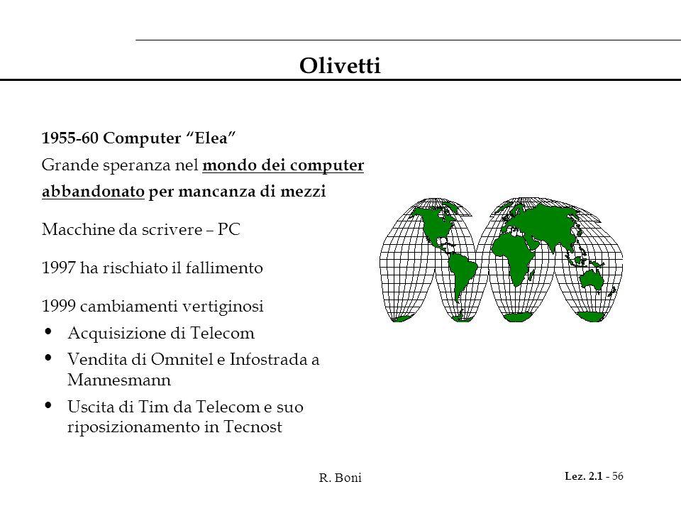 R. Boni Lez. 2.1 - 56 Olivetti 1955-60 Computer Elea Grande speranza nel mondo dei computer abbandonato per mancanza di mezzi Macchine da scrivere – P