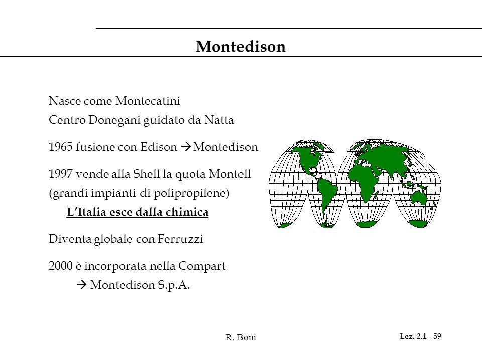 R. Boni Lez. 2.1 - 59 Montedison Nasce come Montecatini Centro Donegani guidato da Natta 1965 fusione con Edison Montedison 1997 vende alla Shell la q