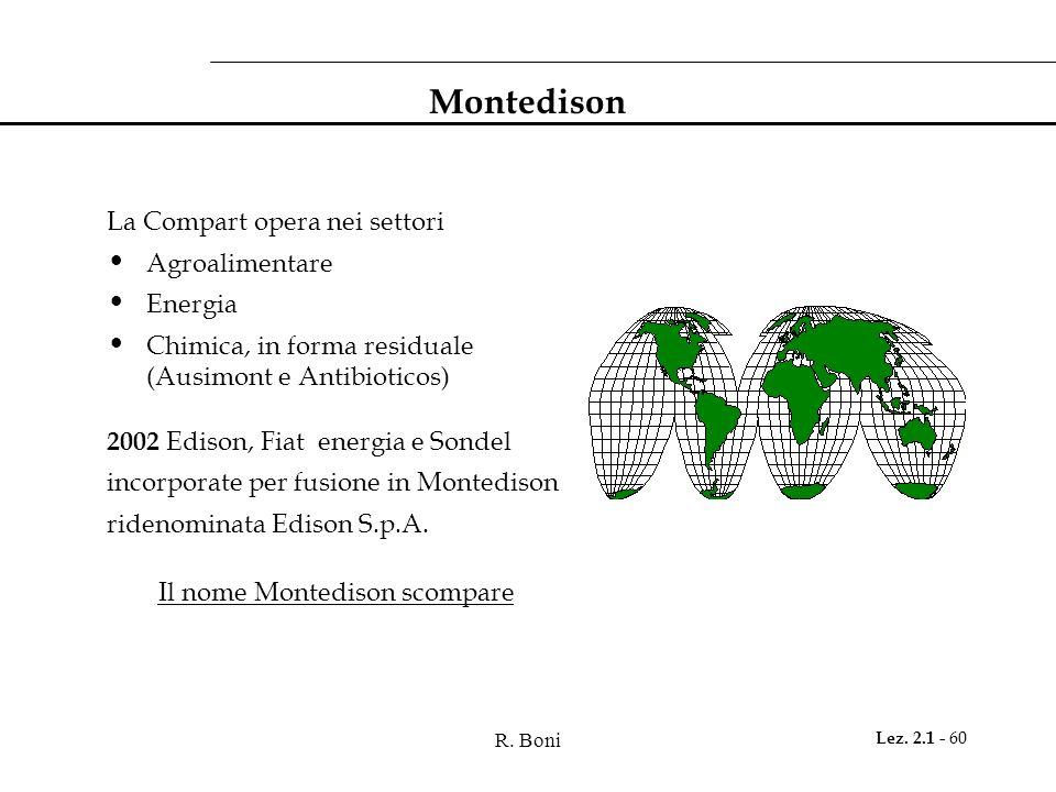R. Boni Lez. 2.1 - 60 Montedison La Compart opera nei settori Agroalimentare Energia Chimica, in forma residuale (Ausimont e Antibioticos) 2002 Edison