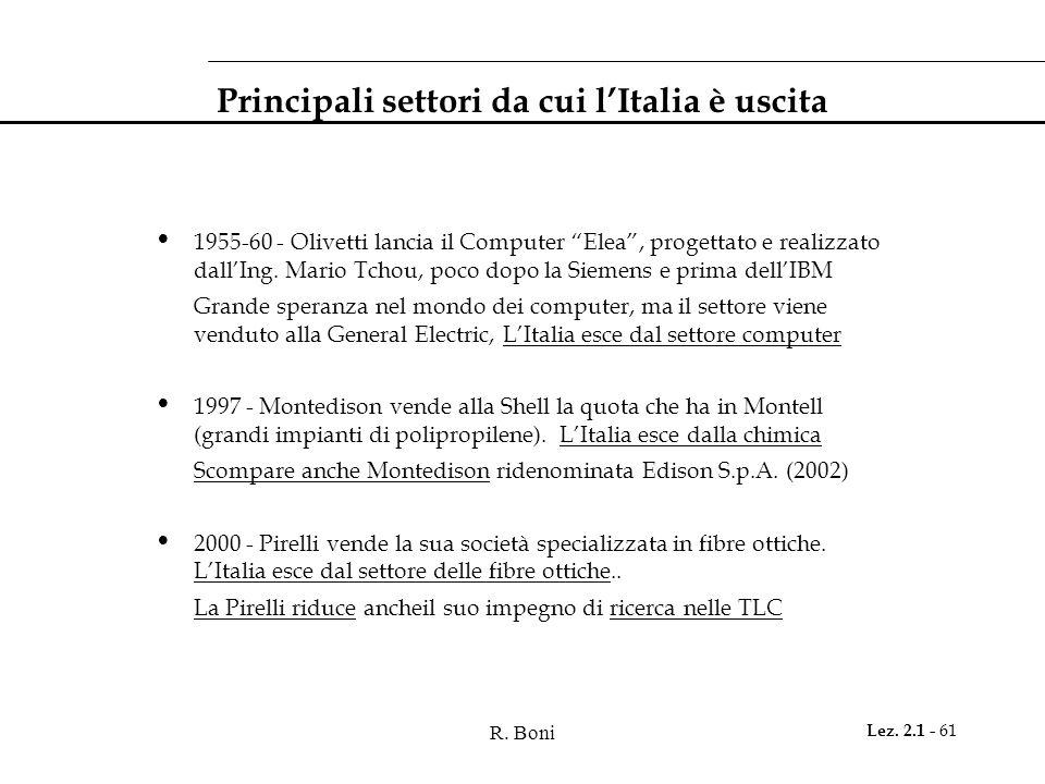 R. Boni Lez. 2.1 - 61 Principali settori da cui lItalia è uscita 1955-60 - Olivetti lancia il Computer Elea, progettato e realizzato dallIng. Mario Tc