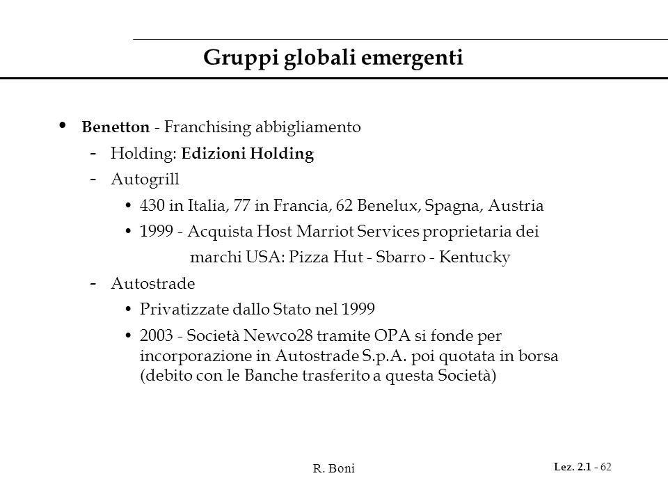 R. Boni Lez. 2.1 - 62 Gruppi globali emergenti Benetton - Franchising abbigliamento - Holding: Edizioni Holding - Autogrill 430 in Italia, 77 in Franc