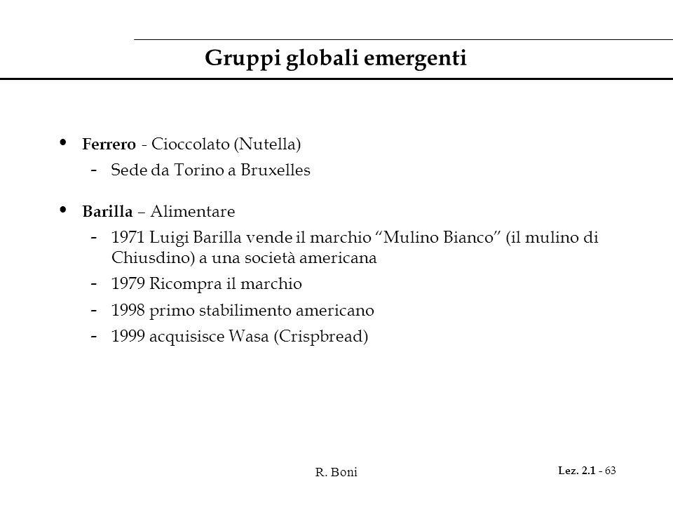 R. Boni Lez. 2.1 - 63 Gruppi globali emergenti Ferrero - Cioccolato (Nutella) - Sede da Torino a Bruxelles Barilla – Alimentare - 1971 Luigi Barilla v