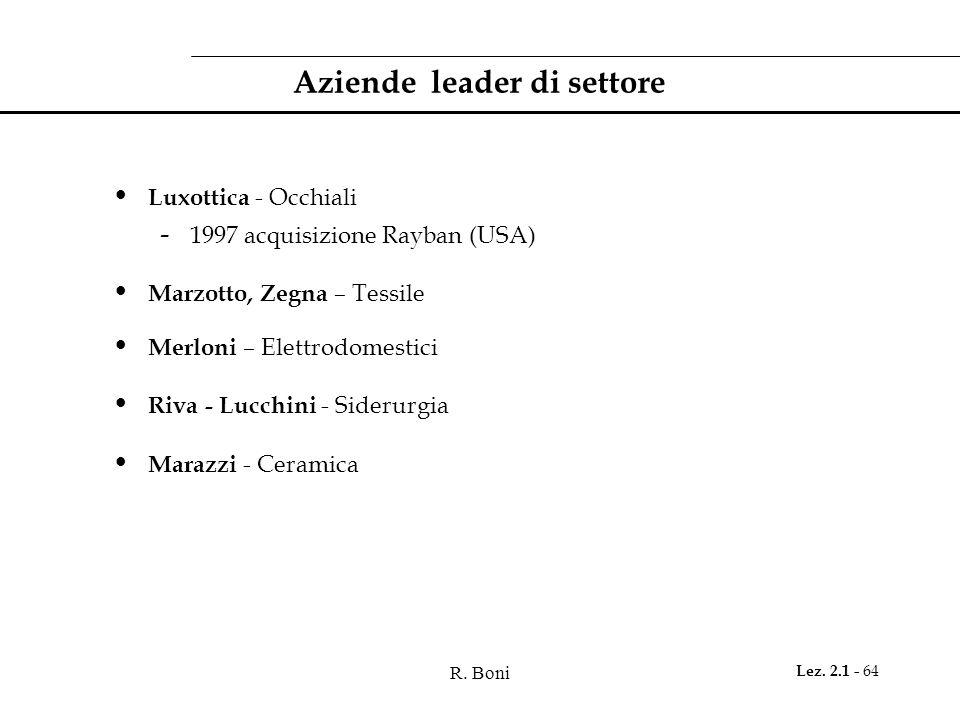 R. Boni Lez. 2.1 - 64 Aziende leader di settore Luxottica - Occhiali - 1997 acquisizione Rayban (USA) Marzotto, Zegna – Tessile Merloni – Elettrodomes