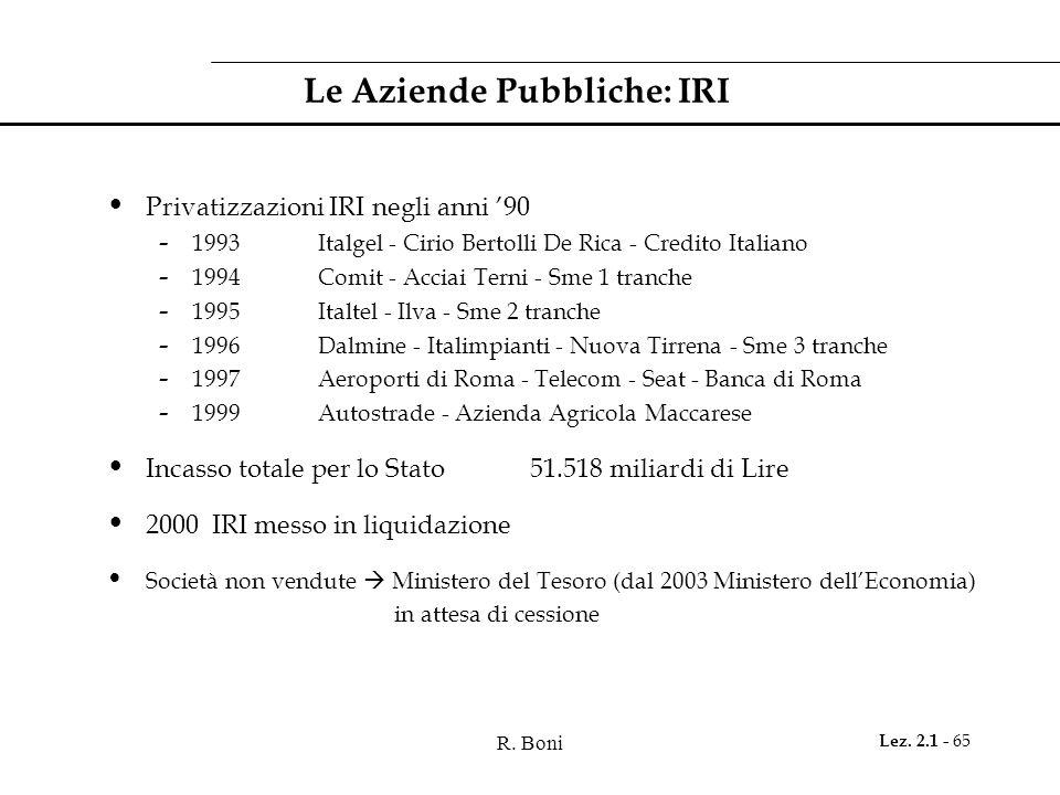 R. Boni Lez. 2.1 - 65 Le Aziende Pubbliche: IRI Privatizzazioni IRI negli anni 90 - 1993 Italgel - Cirio Bertolli De Rica - Credito Italiano - 1994Com