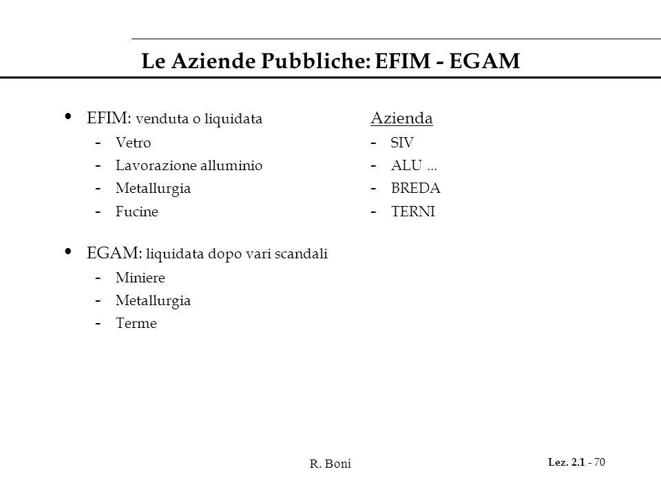 R. Boni Lez. 2.1 - 70 Le Aziende Pubbliche: EFIM - EGAM EFIM: venduta o liquidata - Vetro - Lavorazione alluminio - Metallurgia - Fucine EGAM: liquida