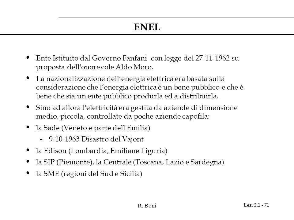 R. Boni Lez. 2.1 - 71 ENEL Ente Istituito dal Governo Fanfani con legge del 27-11-1962 su proposta dell'onorevole Aldo Moro. La nazionalizzazione dell