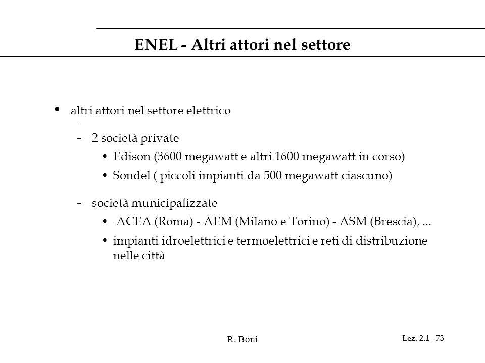 R. Boni Lez. 2.1 - 73 ENEL - Altri attori nel settore altri attori nel settore elettrico - - 2 società private Edison (3600 megawatt e altri 1600 mega