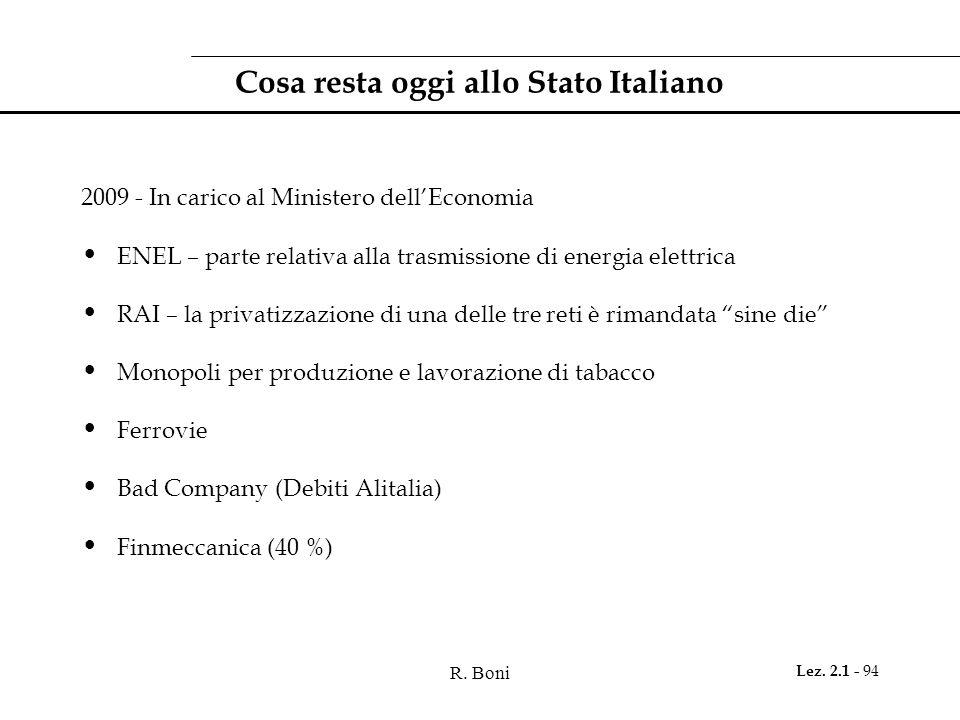 R. Boni Lez. 2.1 - 94 Cosa resta oggi allo Stato Italiano 2009 - In carico al Ministero dellEconomia ENEL – parte relativa alla trasmissione di energi