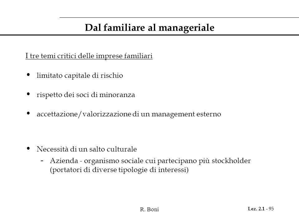 R. Boni Lez. 2.1 - 95 Dal familiare al manageriale I tre temi critici delle imprese familiari limitato capitale di rischio rispetto dei soci di minora