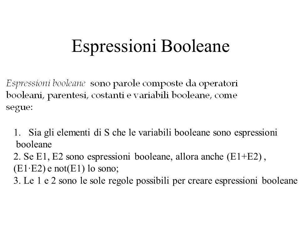 Espressioni Booleane 1.Sia gli elementi di S che le variabili booleane sono espressioni booleane 2. Se E1, E2 sono espressioni booleane, allora anche