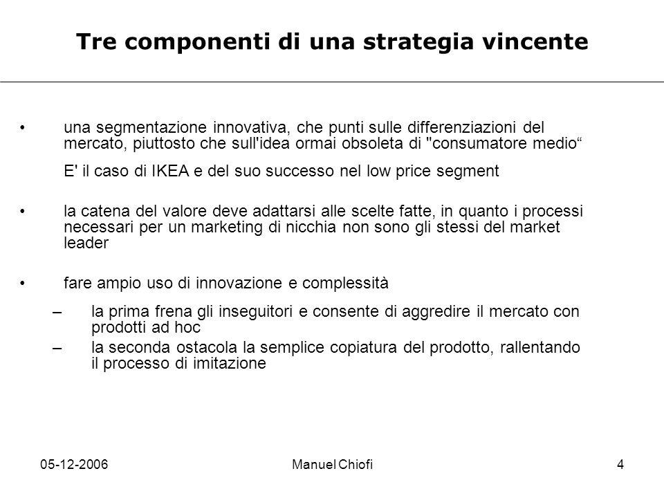 05-12-2006Manuel Chiofi4 Tre componenti di una strategia vincente una segmentazione innovativa, che punti sulle differenziazioni del mercato, piuttost