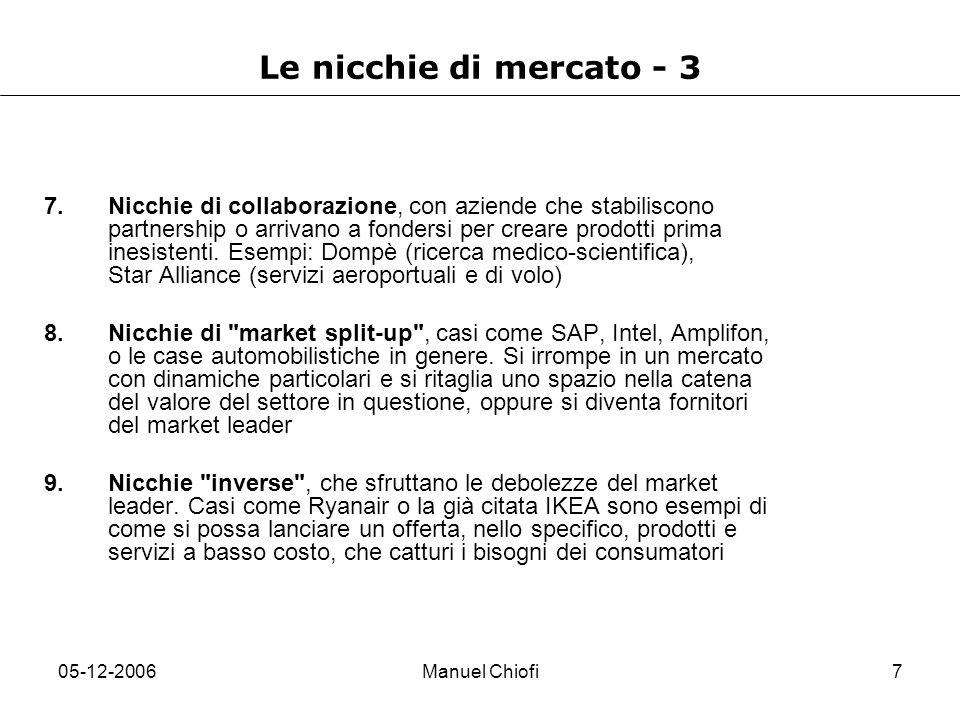 05-12-2006Manuel Chiofi7 Le nicchie di mercato - 3 7.Nicchie di collaborazione, con aziende che stabiliscono partnership o arrivano a fondersi per cre