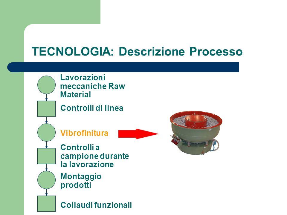 TECNOLOGIA: Descrizione Processo Lavorazioni meccaniche Raw Material Vibrofinitura Controlli a campione durante la lavorazione Montaggio prodotti Coll