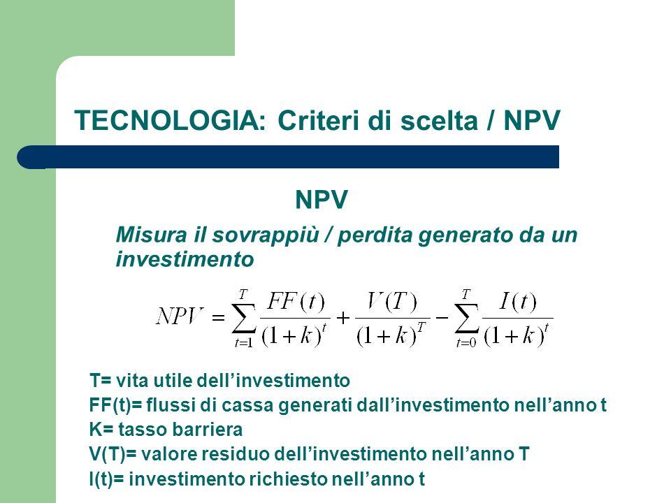 NPV TECNOLOGIA: Criteri di scelta / NPV Misura il sovrappiù / perdita generato da un investimento T= vita utile dellinvestimento FF(t)= flussi di cass
