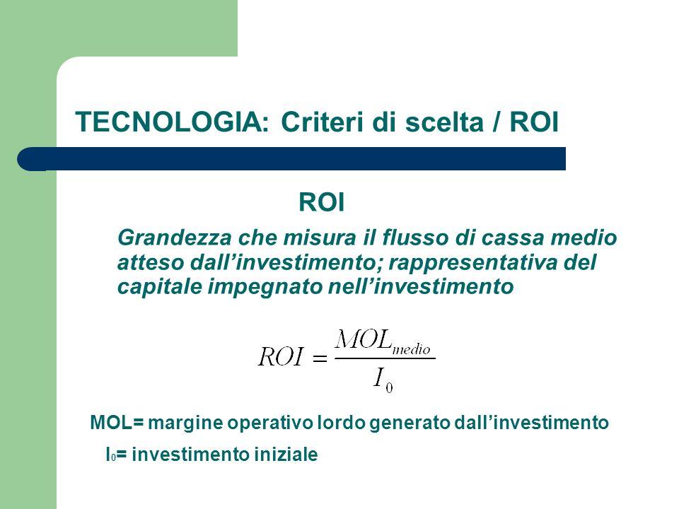 ROI TECNOLOGIA: Criteri di scelta / ROI Grandezza che misura il flusso di cassa medio atteso dallinvestimento; rappresentativa del capitale impegnato