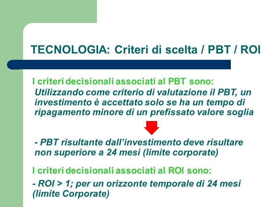 TECNOLOGIA: Criteri di scelta / PBT / ROI I criteri decisionali associati al ROI sono: - ROI > 1; per un orizzonte temporale di 24 mesi (limite Corpor