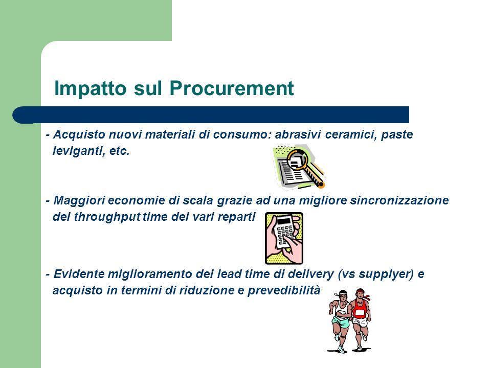 Impatto sul Procurement - Acquisto nuovi materiali di consumo: abrasivi ceramici, paste leviganti, etc. - Maggiori economie di scala grazie ad una mig