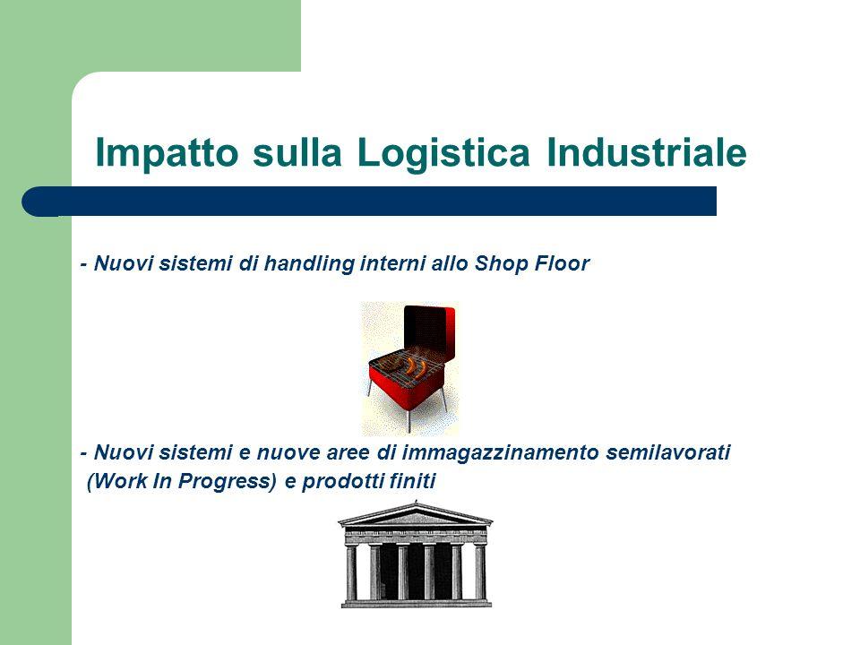 Impatto sulla Logistica Industriale - Nuovi sistemi di handling interni allo Shop Floor - Nuovi sistemi e nuove aree di immagazzinamento semilavorati