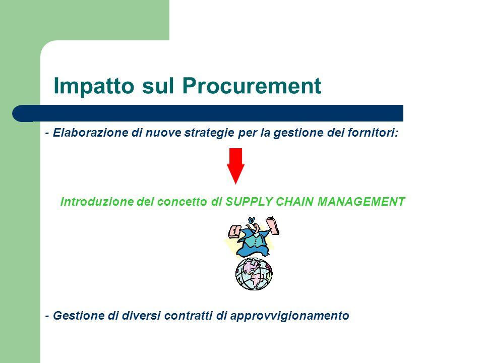 Impatto sul Procurement - Elaborazione di nuove strategie per la gestione dei fornitori: Introduzione del concetto di SUPPLY CHAIN MANAGEMENT - Gestio