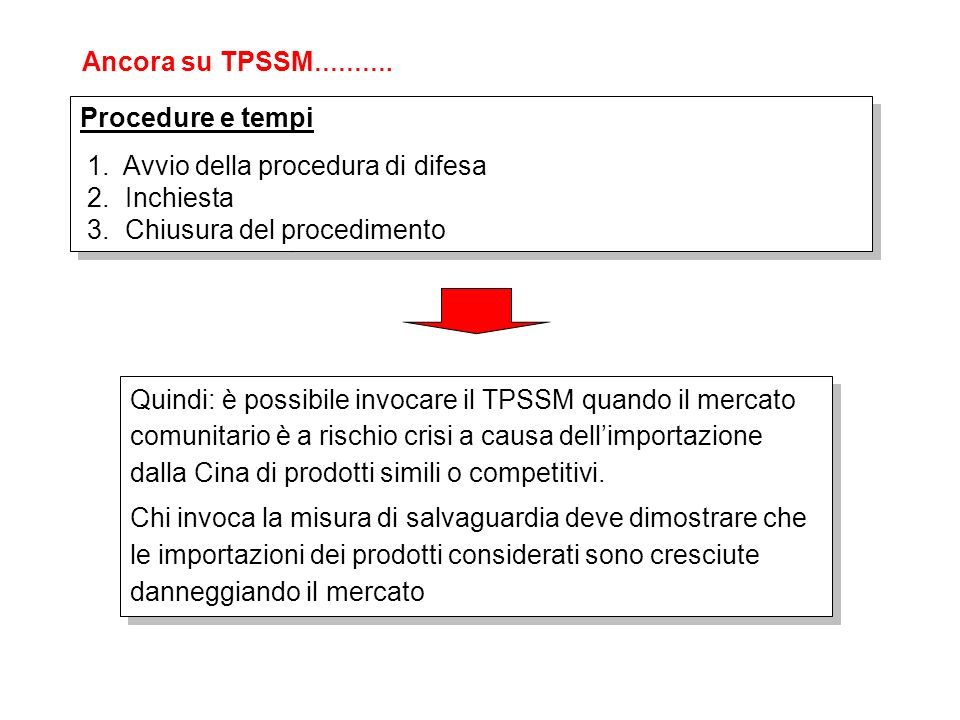 Ancora su TPSSM ………. Procedure e tempi 1. Avvio della procedura di difesa 2. Inchiesta 3. Chiusura del procedimento Procedure e tempi 1. Avvio della p