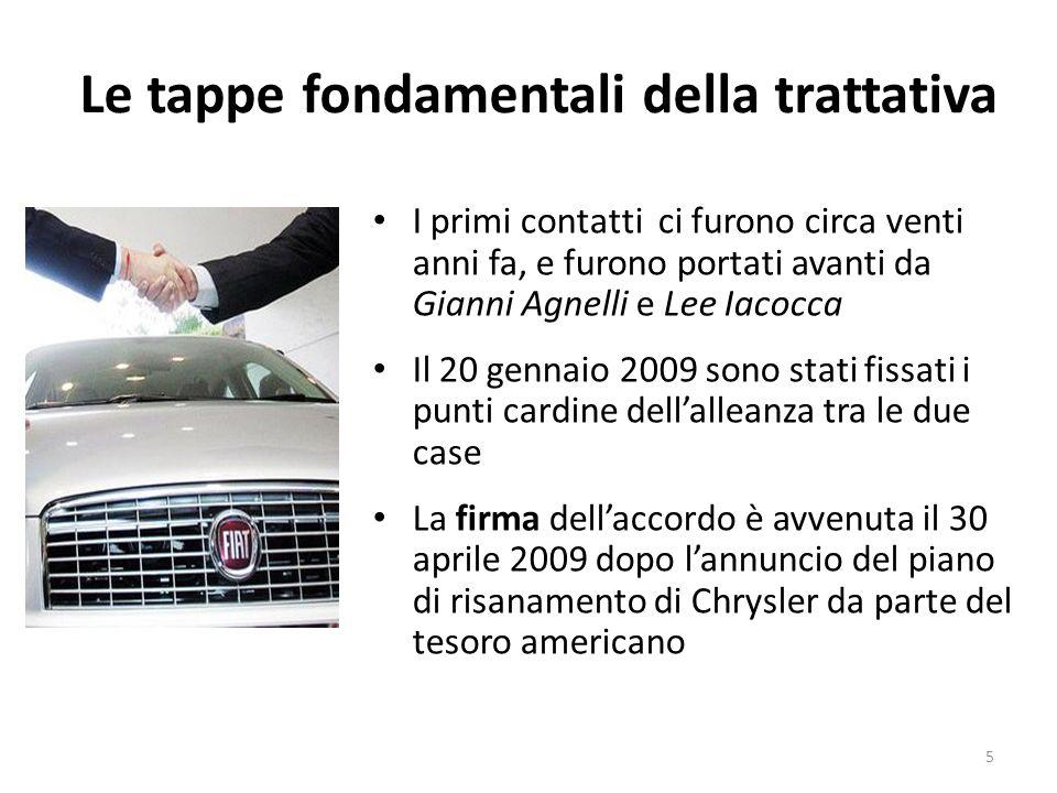 Le linee base dellaccordo Chrysler Riceverà dalla Fiat le licenze per utilizzare e produrre piattaforme per veicoli a basso consumo, motori, trasmissioni e componenti varie Inoltre riceverà laccesso alla rete mondiale di distribuzione Fiat 6