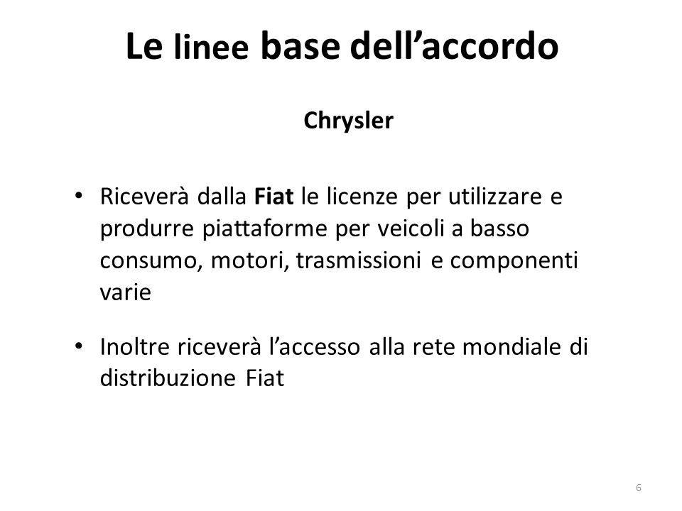 Le linee base dellaccordo Fiat Riceverà una quota azionaria del 35% di Chrysler con unopzione per acquistare un ulteriore quota del 20% dopo dodici mesi Fiat potrà utilizzare gli impianti Chrysler per assemblare i propri modelli negli USA e la rete di distribuzione Chrysler 7